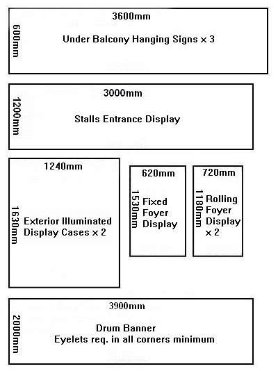 Diagram of available signage styles